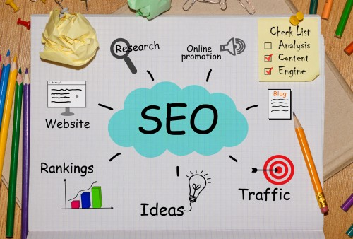 SMB SEO Optimization